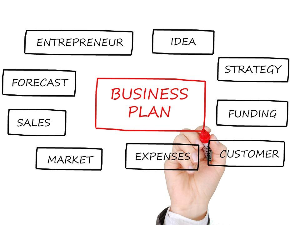 בניית כלי ניהול לעסק